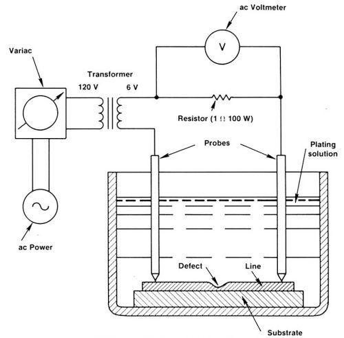 Self-Induced Repair of Printed Circuit Boards image