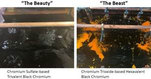 Black Chromium Finishing: Beauty and the Beast