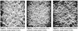 Thermal Aging Effects Between Thick-Film Metallizations and Reflowed Solder Creams