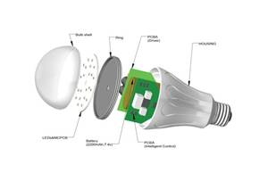 Bright Future for Plating LED Lights