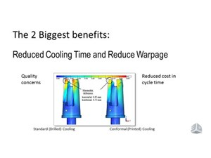 Is Conformal Cooling Right for You?