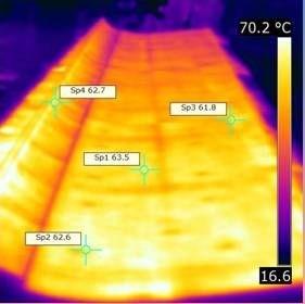 Heated composites