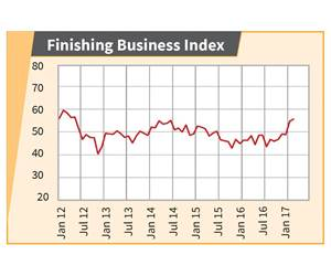 Gardner Business Index: February 2017 — 55.7