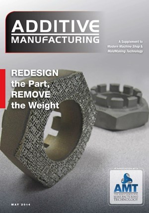 Digital Ed. of MMT's May Additive Mfg. Supplement Ready