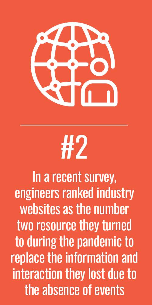 #2  In a recent survey,  engineers ranked industry websites as the number two resource they turned to during the pandemic to replace the information and interaction they lost due to the absence of events