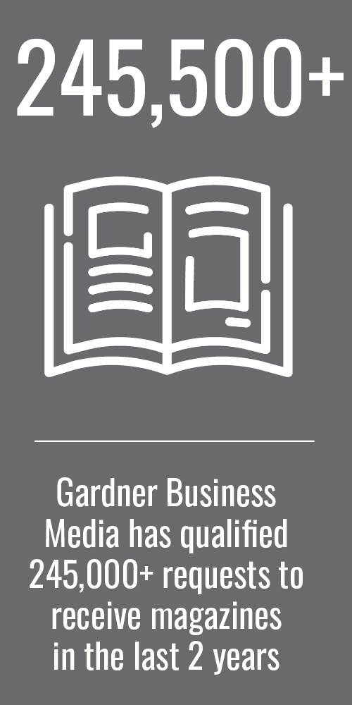 Gardner Business Media has qualified 245,000+ requests to receive magazines in the last 2 years