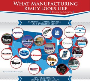 Manufacturing Day is an Opportunity for our Industry