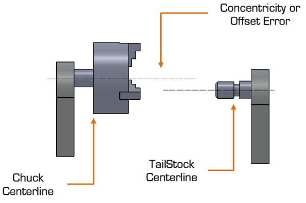 Helpful Alignment Tips for Machine Shops