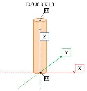 OKK KCV1000