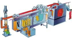 Completely automated Plaforization line