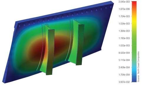 NCC deflection mold analysis