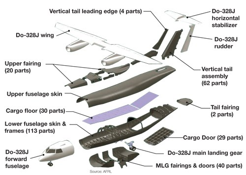 Advanced Composite Cargo Aircraft Proves Large Structure