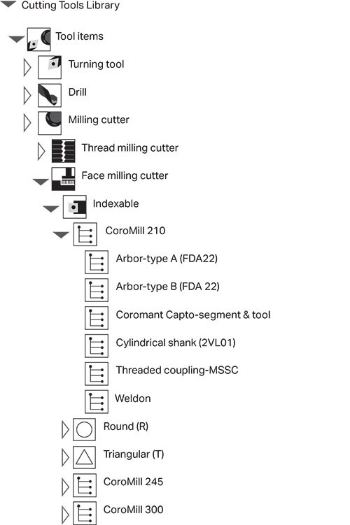 generic tool classification