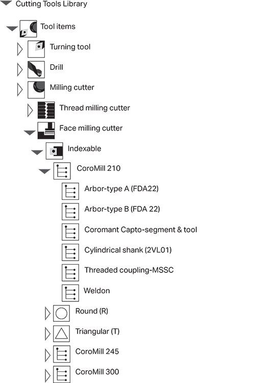 generic tool classification