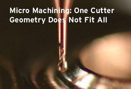 micro hard milling
