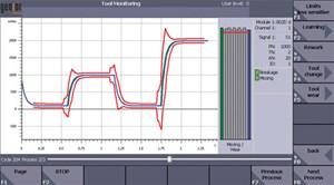 radio transmission probing system