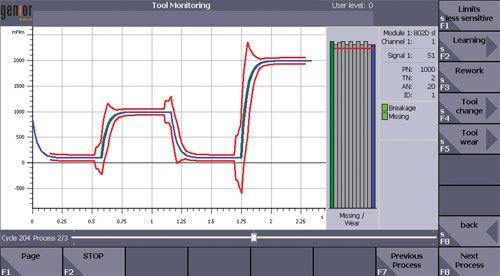machine tool monitoring