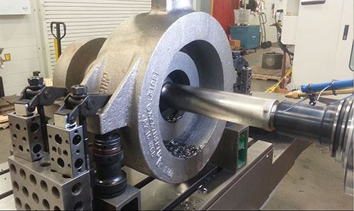 full C-axis control for boring