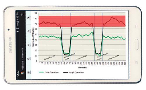 Monitoreo de datos de vibración en tiempo real