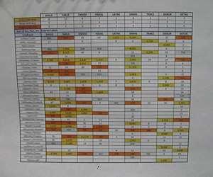 cross training sheet