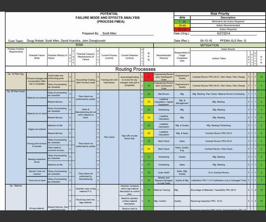 PFMEA document