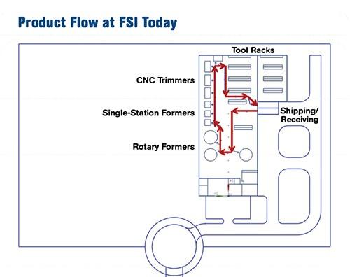El área de fabricación es de 44.000 pies cuadrados.