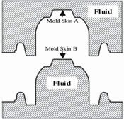 Two assembled mold halves are filled with fluid