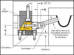 Straightforward, intuitive mold maintenance