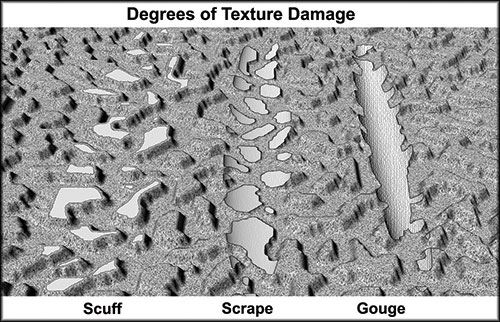 degrees of texture damage
