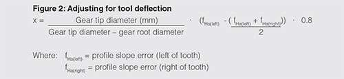 Adjusting for tool deflection.