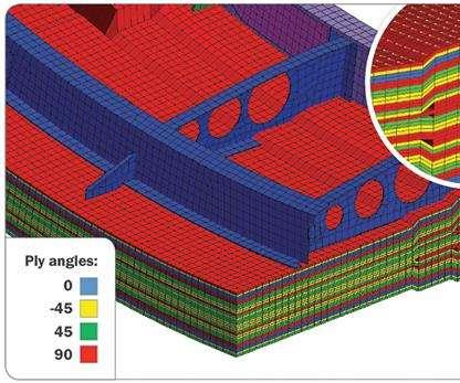 composite ply optimization