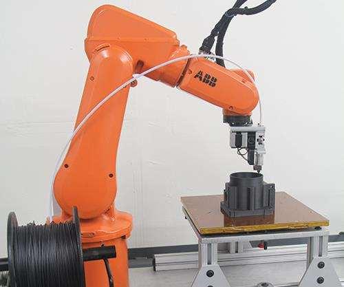 Robot-based Additive Manufacturing Platform (RAMP
