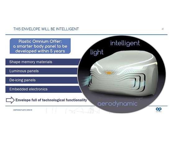 Plastic Omnium smart composites