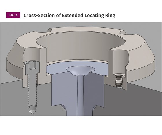 cross section of standard locating ring