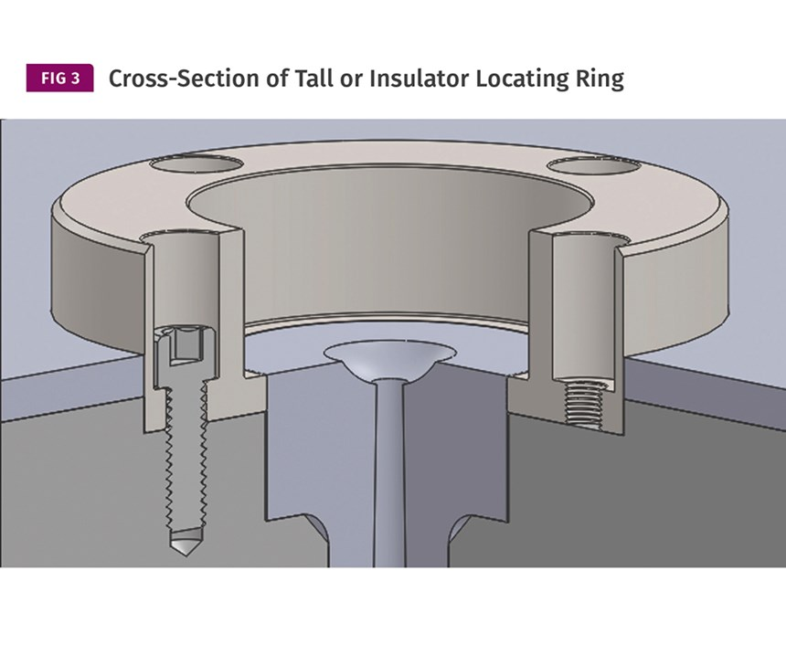 cross section of a standard locating ring