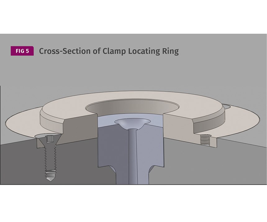 cross section of a clamp locating ring