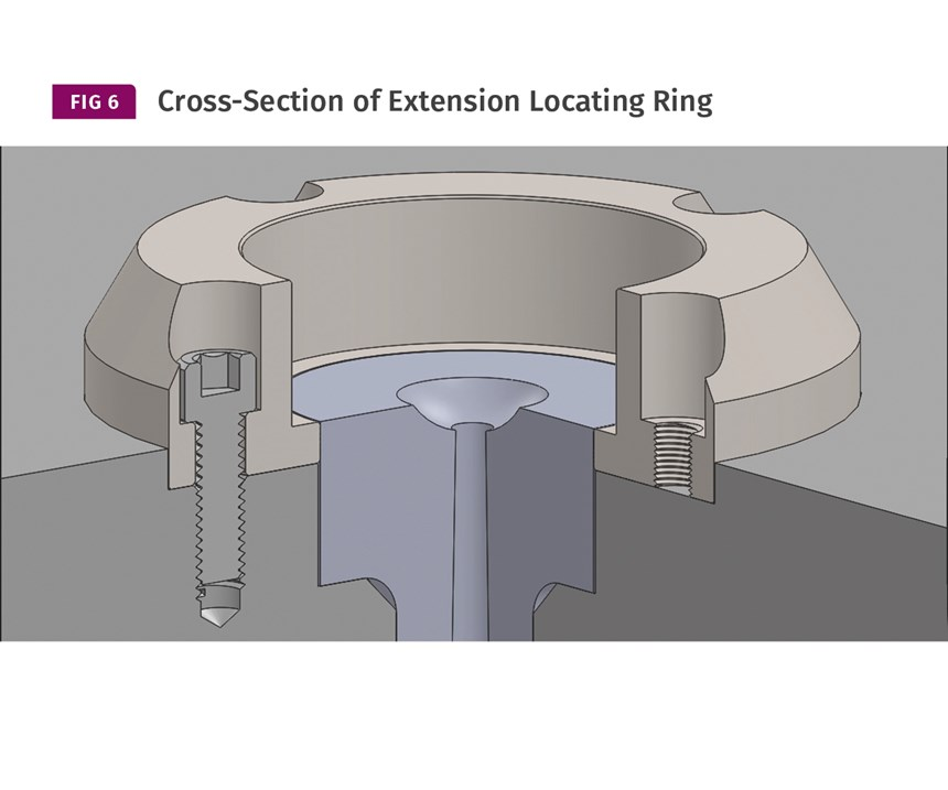cross section of extension locating ring