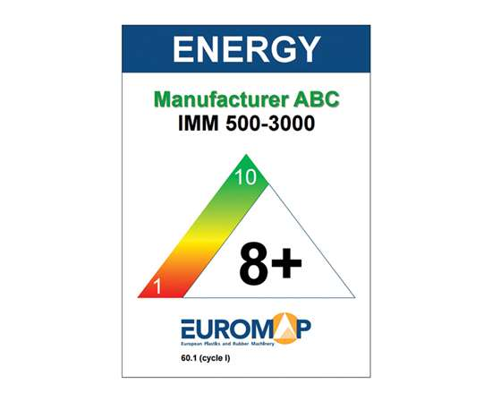 EuroMap energy rating