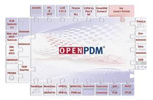 Data Transfer Secure & Swift