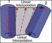 Figure 3b