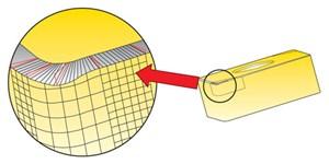 Helix wiper geometries
