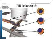 Fill Balancer