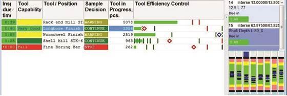 Total efficiemcy chart.