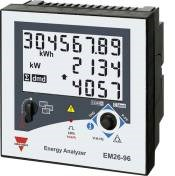Power Analyzers Aid Energy Management