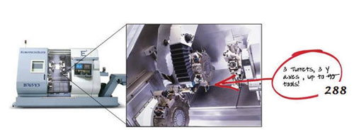 Eurotech B765Y3 Turn-Mill