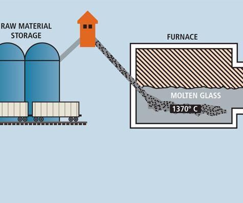 Glass fiber production illustration