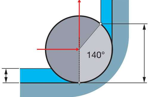 cutter path internal corners