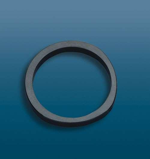 balancing index ring