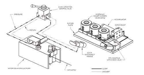collet block schematic