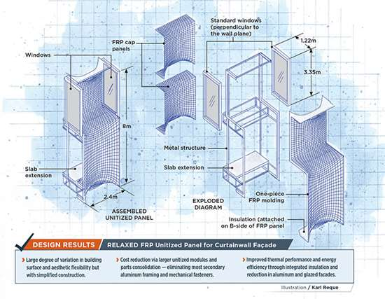 239cbfdca07 RELAXED FRP Unitized Panel for Curtainwall Façade Illustration  Karl Reque